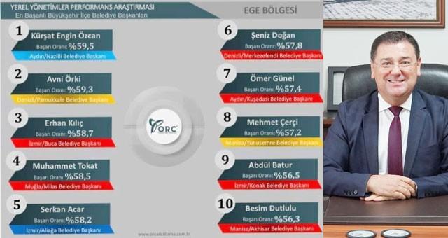 Muğla'da en başarılı ilçe belediye başkanı oldu