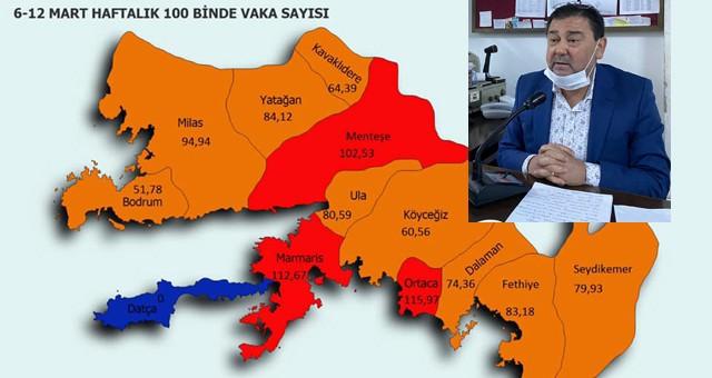 Başkan Tokat, artan vaka sayıları nedeniyle, vatandaşları uyardı
