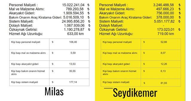 Cumhur İttifakı'ndan belediyenin 2020 yılı değerlendirmesi